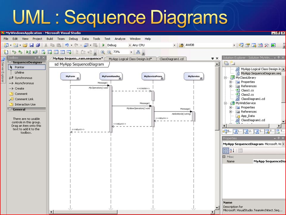 UML : Sequence Diagrams