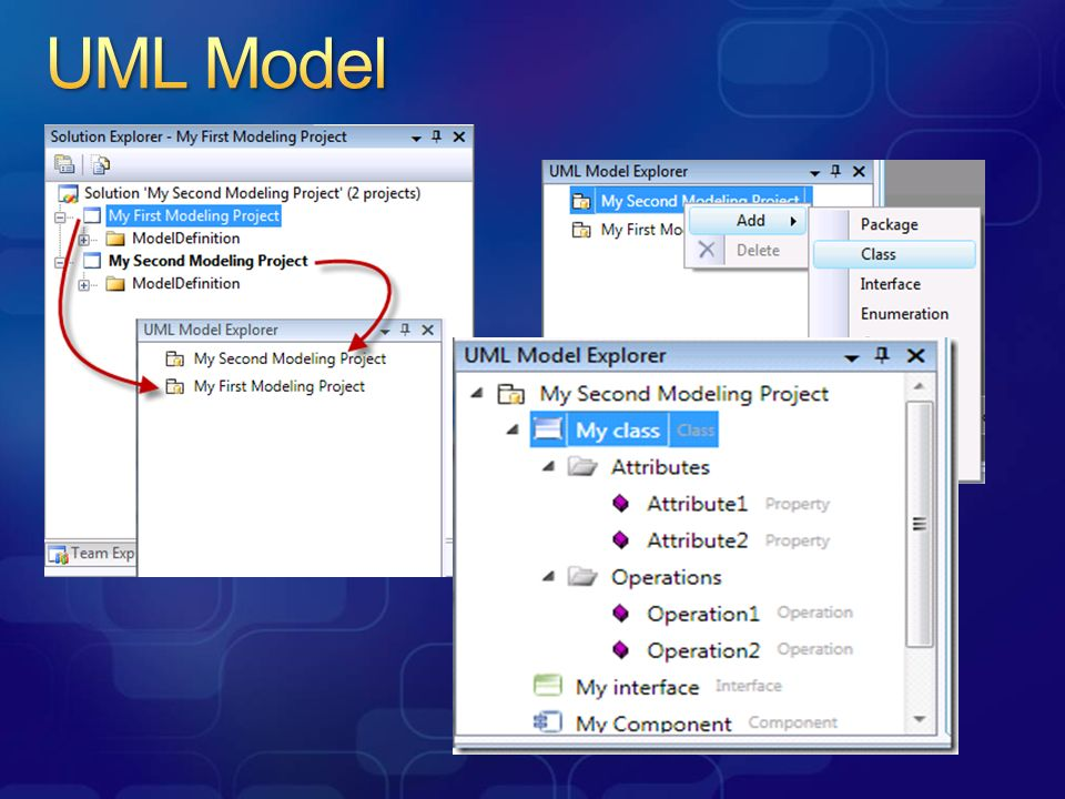 UML Model The root node or nodes of the UML Model Explorer are UML packages representing those Modeling Projects.