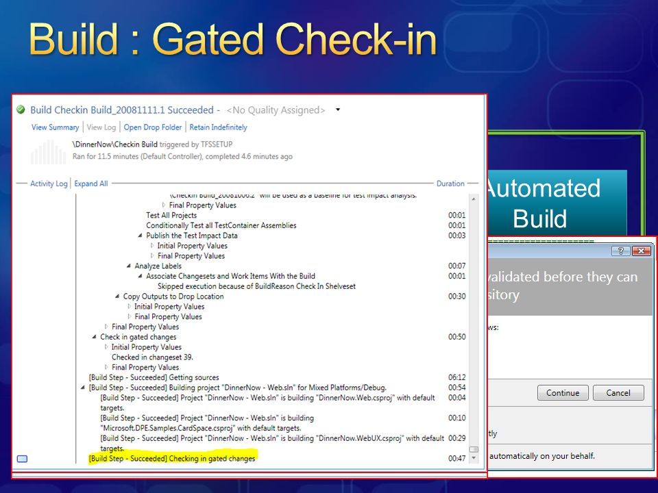 Build : Gated Check-in Edit Code Submit gated check-in Automated Build