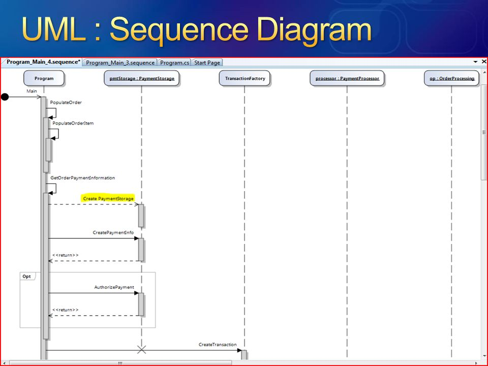 UML : Sequence Diagram