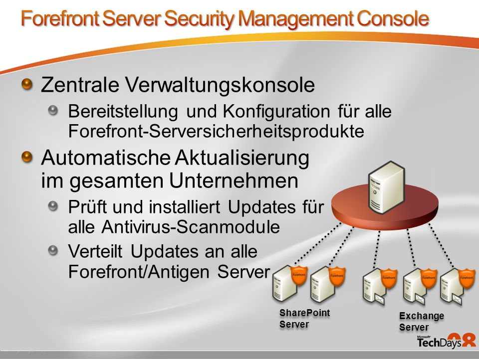 Forefront Server Security Management Console