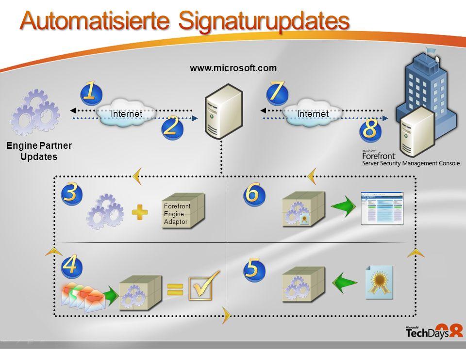 Automatisierte Signaturupdates