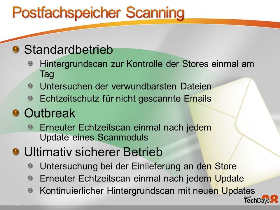 Postfachspeicher Scanning