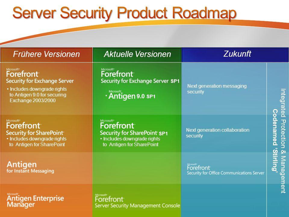 Server Security Product Roadmap
