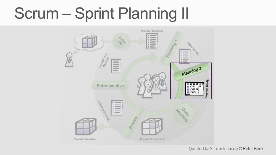 Scrum – Sprint Planning II