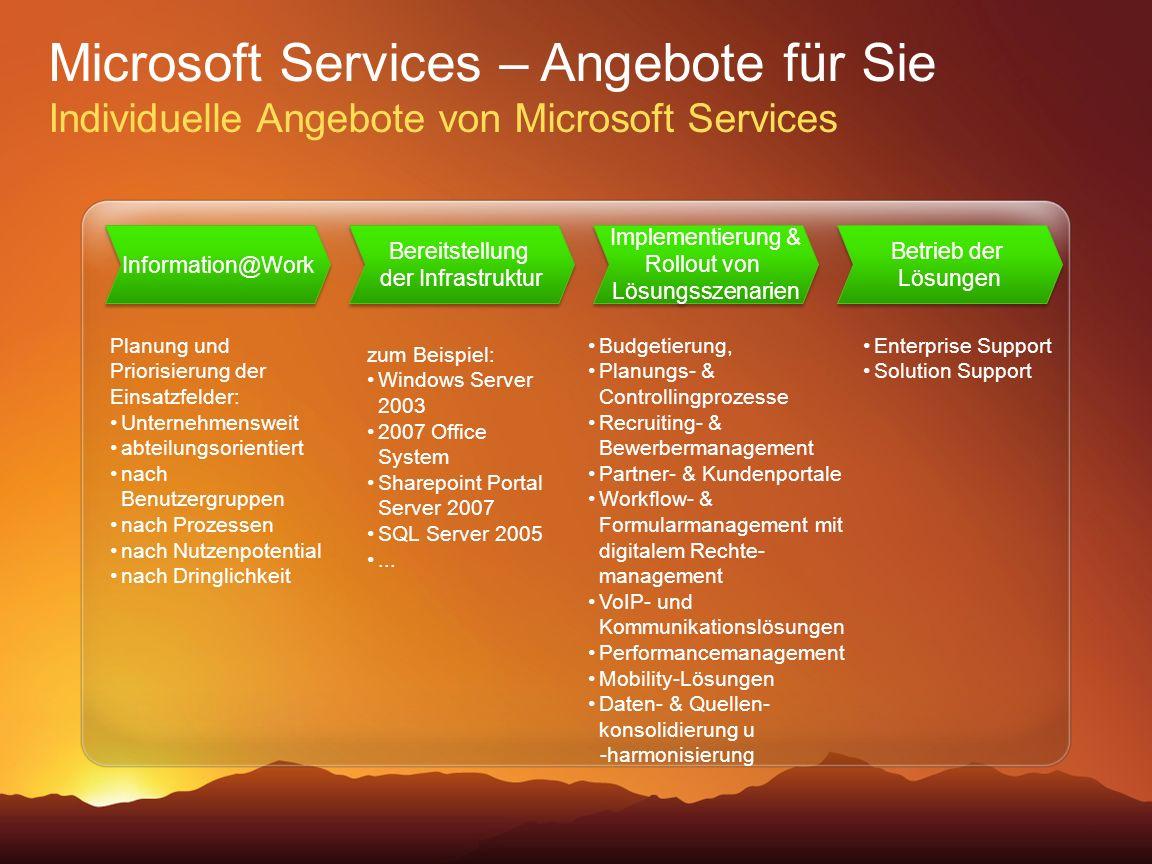 Microsoft Services – Angebote für Sie Individuelle Angebote von Microsoft Services