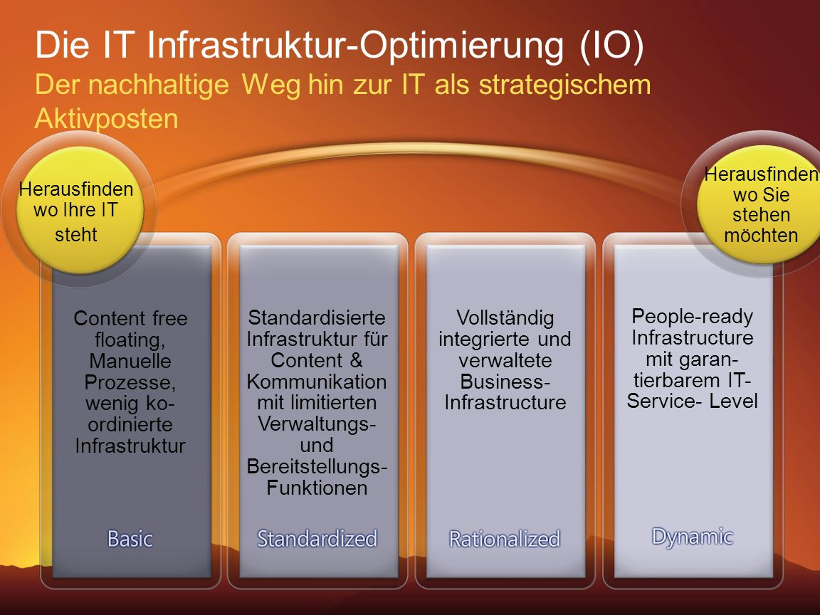 Business Value Launch 2006 3/28/2017 8:11 PM. Die IT Infrastruktur-Optimierung (IO) Der nachhaltige Weg hin zur IT als strategischem Aktivposten.