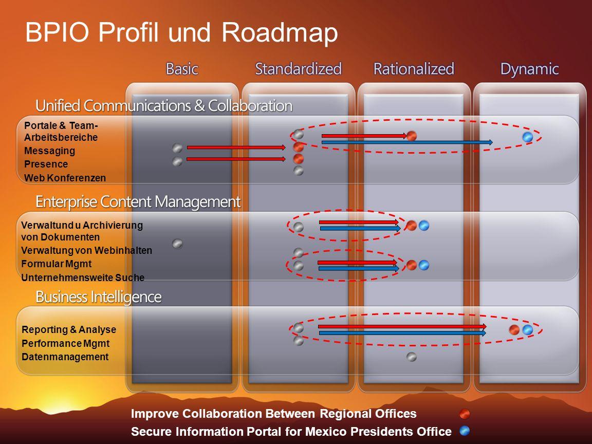 BPIO Profil und Roadmap