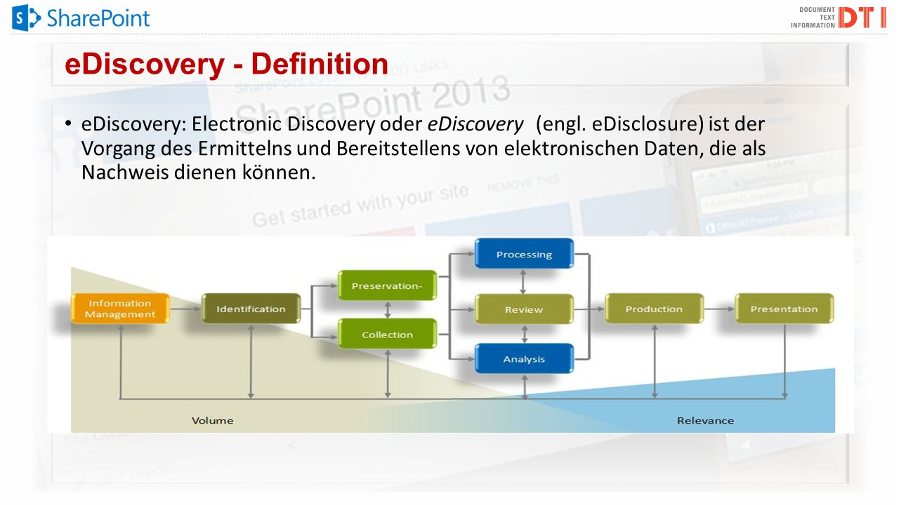 eDiscovery - Definition