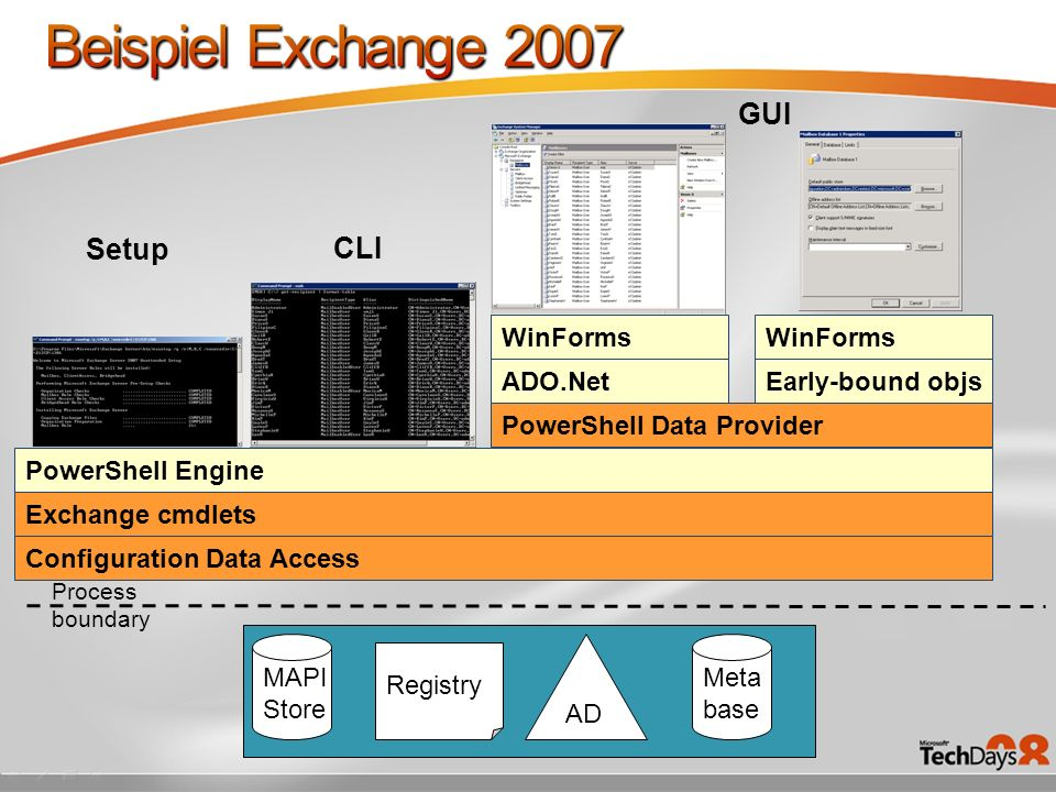 Beispiel Exchange 2007 GUI Setup CLI WinForms WinForms ADO.Net