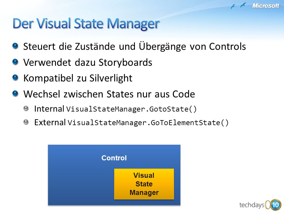 Der Visual State Manager