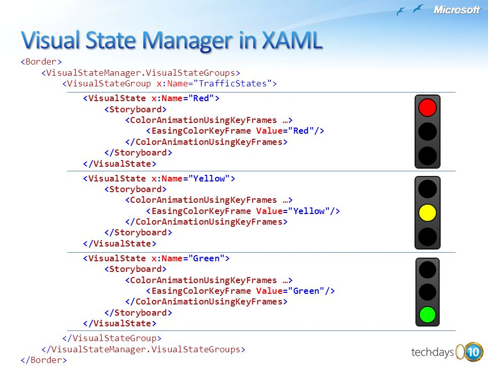 Visual State Manager in XAML