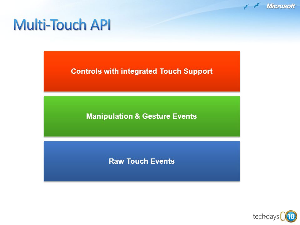Controls with integrated Touch Support Manipulation & Gesture Events