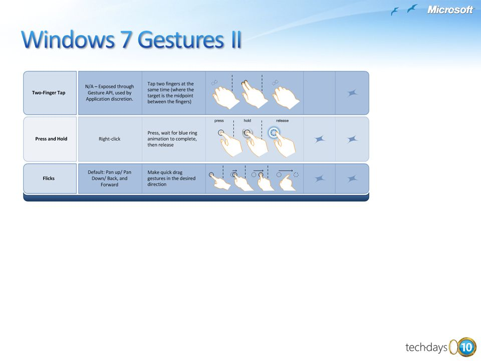 Windows 7 Gestures II