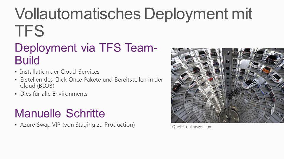 Vollautomatisches Deployment mit TFS