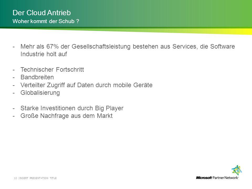 Der Cloud Antrieb Woher kommt der Schub Mehr als 67% der Gesellschaftsleistung bestehen aus Services, die Software Industrie holt auf.
