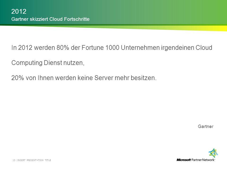 2012 Gartner skizziert Cloud Fortschritte. In 2012 werden 80% der Fortune 1000 Unternehmen irgendeinen Cloud Computing Dienst nutzen,