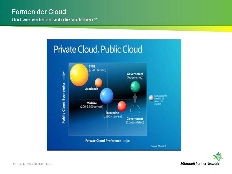 Formen der Cloud Und wie verteilen sich die Vorlieben