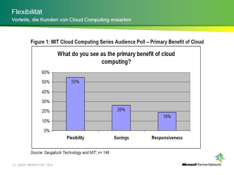 Flexibilität Vorteile, die Kunden von Cloud Computing erwarten