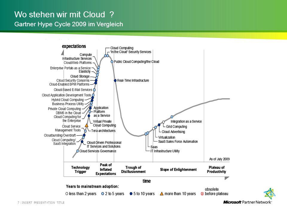 Wo stehen wir mit Cloud Gartner Hype Cycle 2009 im Vergleich