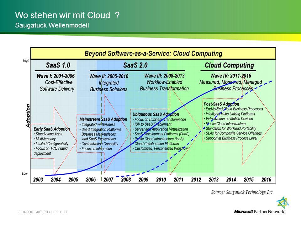 Wo stehen wir mit Cloud Saugatuck Wellenmodell