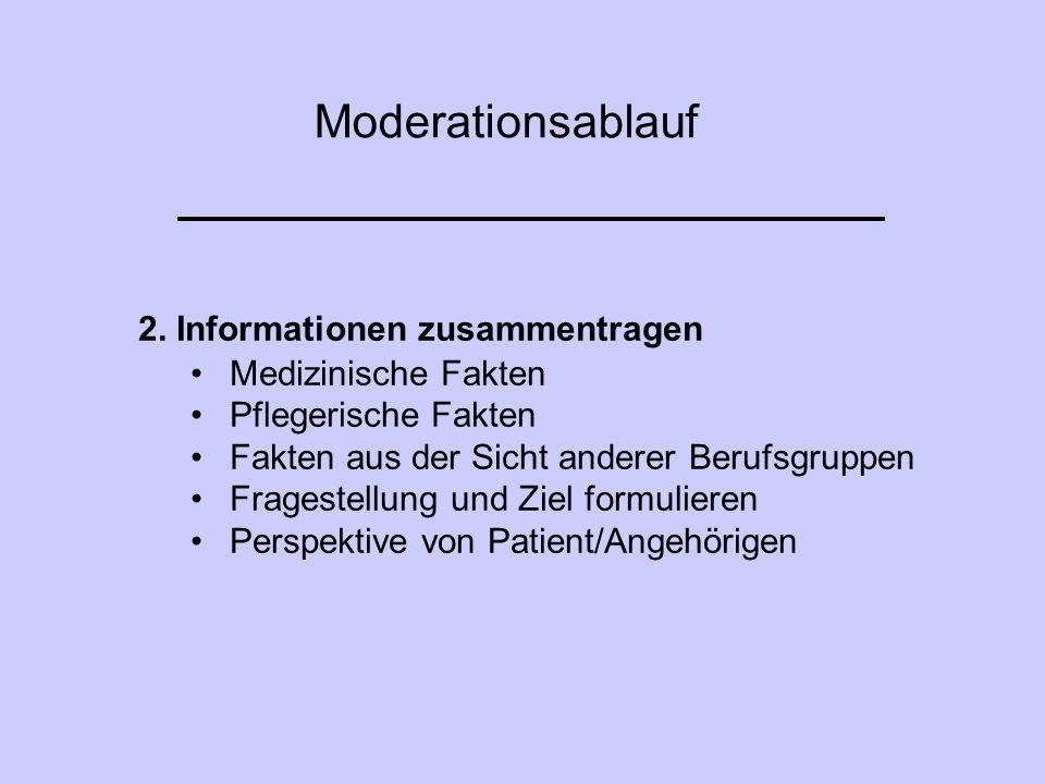 Moderationsablauf 2. Informationen zusammentragen Medizinische Fakten