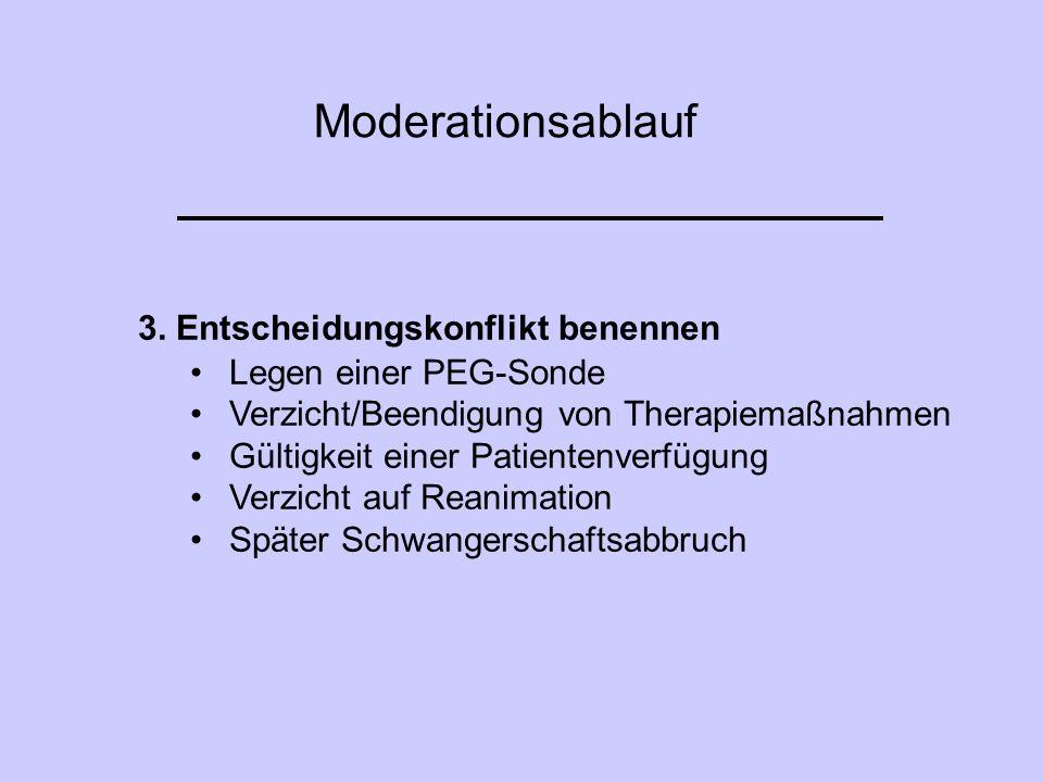 Moderationsablauf 3. Entscheidungskonflikt benennen