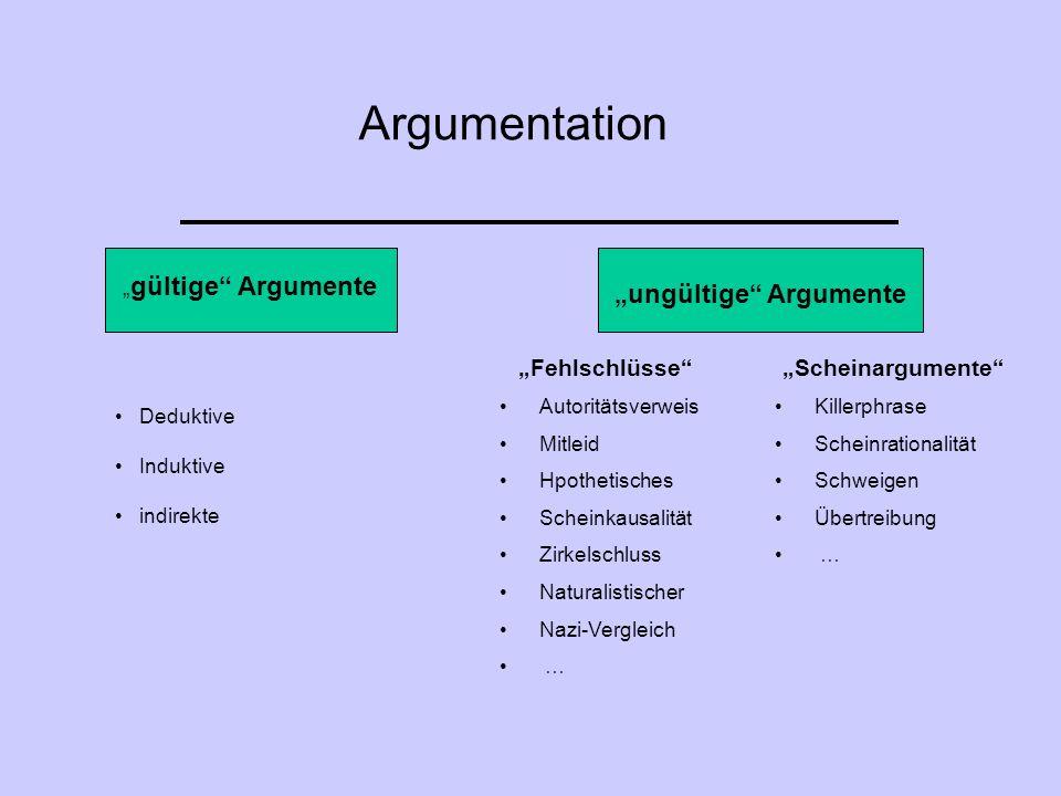 """""""ungültige Argumente"""