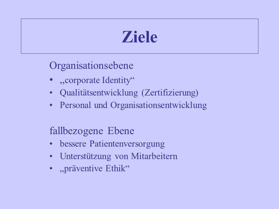 """Ziele Organisationsebene """"corporate Identity fallbezogene Ebene"""