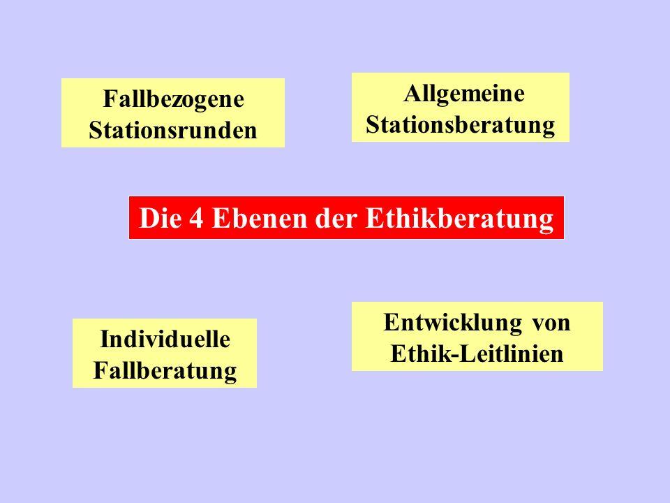 Die 4 Ebenen der Ethikberatung