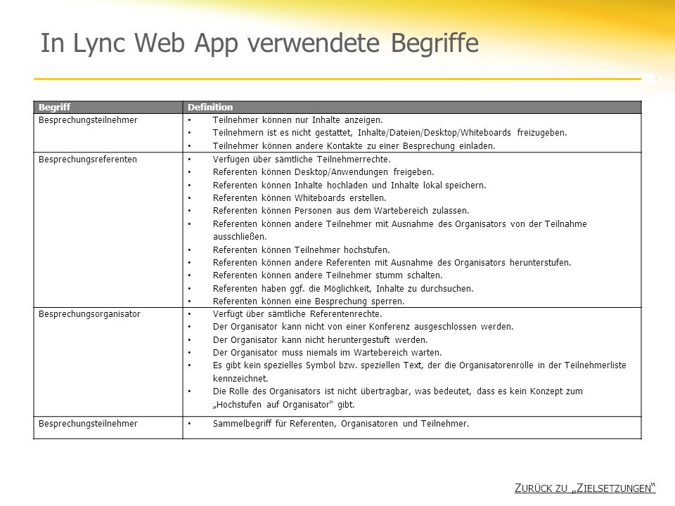 In Lync Web App verwendete Begriffe