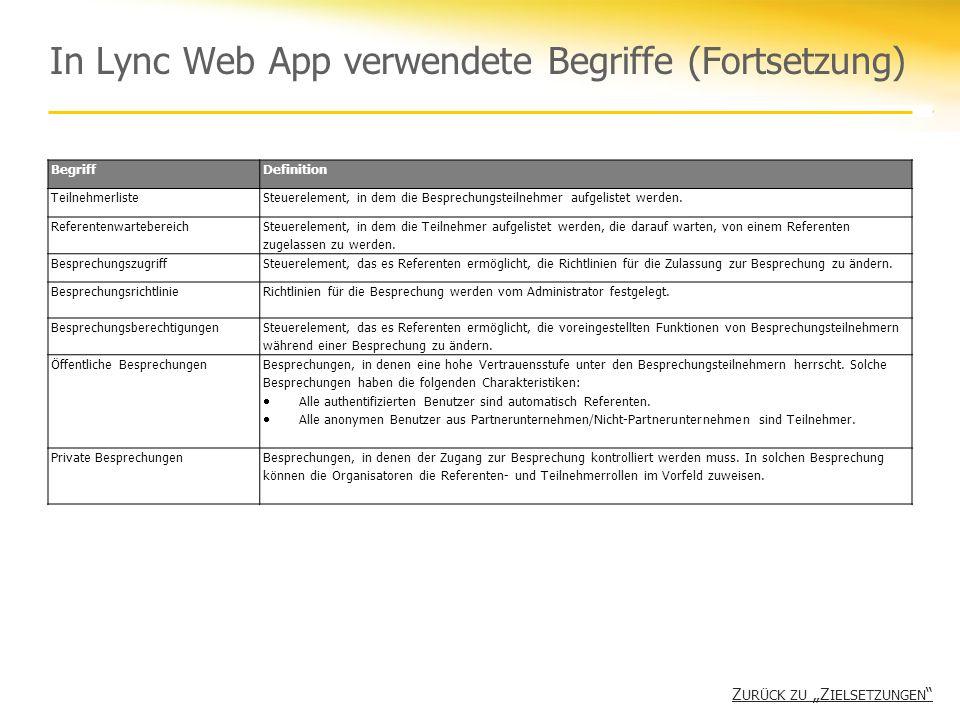 In Lync Web App verwendete Begriffe (Fortsetzung)