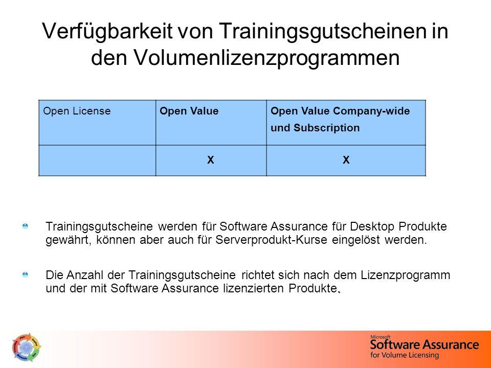 Verfügbarkeit von Trainingsgutscheinen in den Volumenlizenzprogrammen