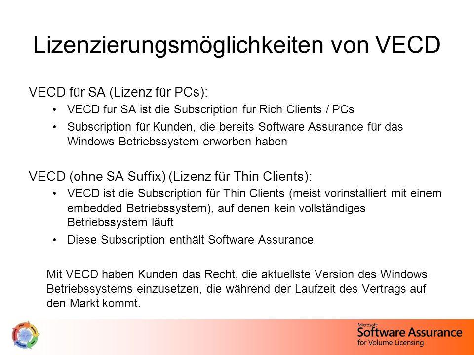 Lizenzierungsmöglichkeiten von VECD
