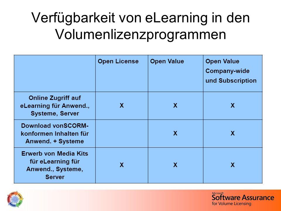 Verfügbarkeit von eLearning in den Volumenlizenzprogrammen