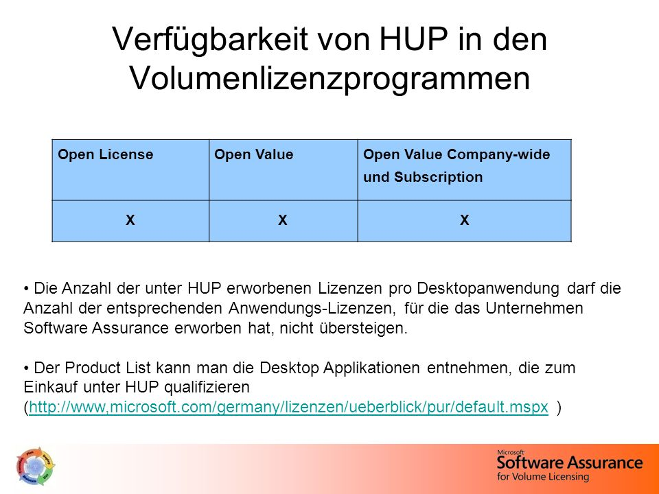 Verfügbarkeit von HUP in den Volumenlizenzprogrammen