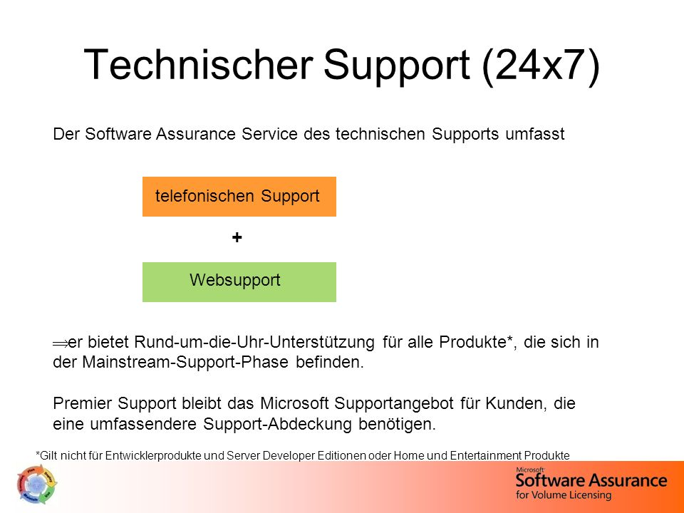 Technischer Support (24x7)