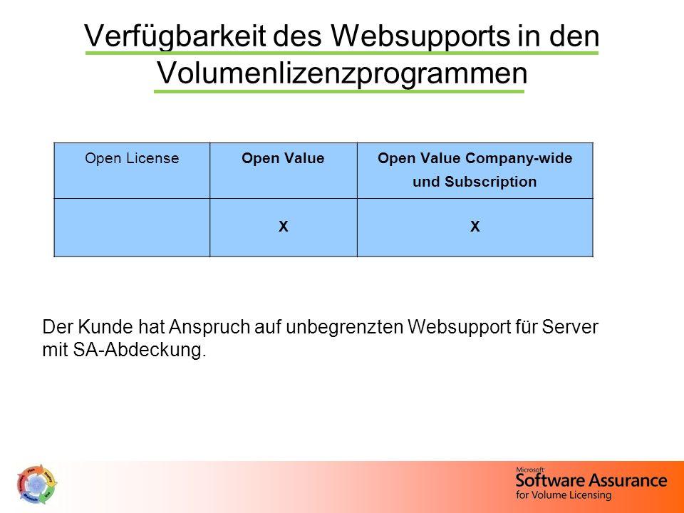 Verfügbarkeit des Websupports in den Volumenlizenzprogrammen