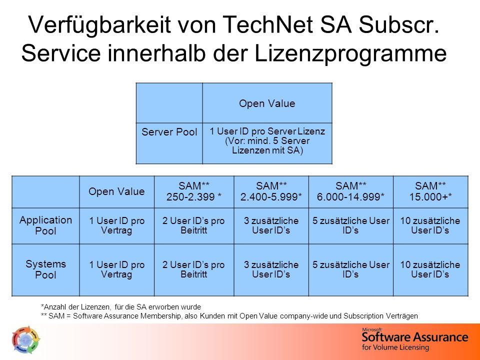 1 User ID pro Server Lizenz (Vor: mind. 5 Server Lizenzen mit SA)