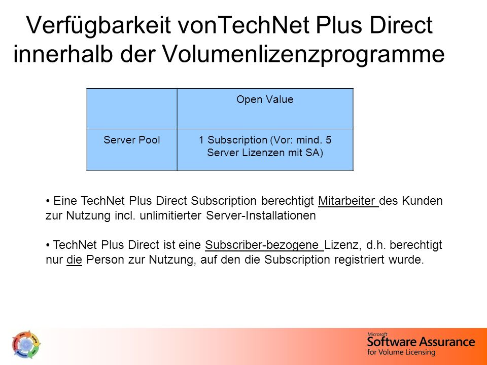 1 Subscription (Vor: mind. 5 Server Lizenzen mit SA)