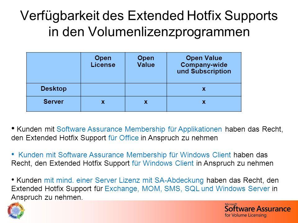 Verfügbarkeit des Extended Hotfix Supports in den Volumenlizenzprogrammen