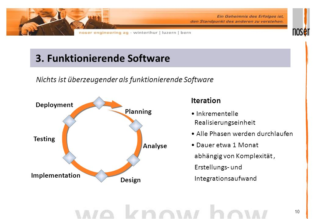 3. Funktionierende Software