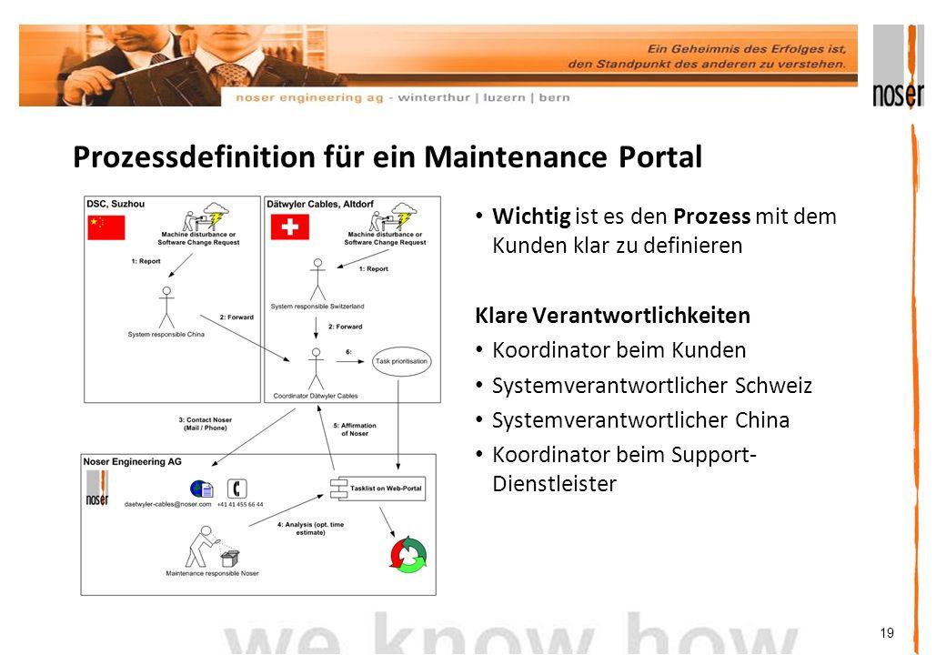 Prozessdefinition für ein Maintenance Portal