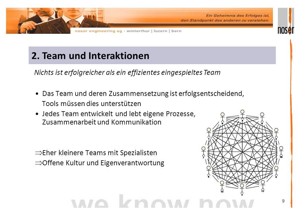 2. Team und Interaktionen