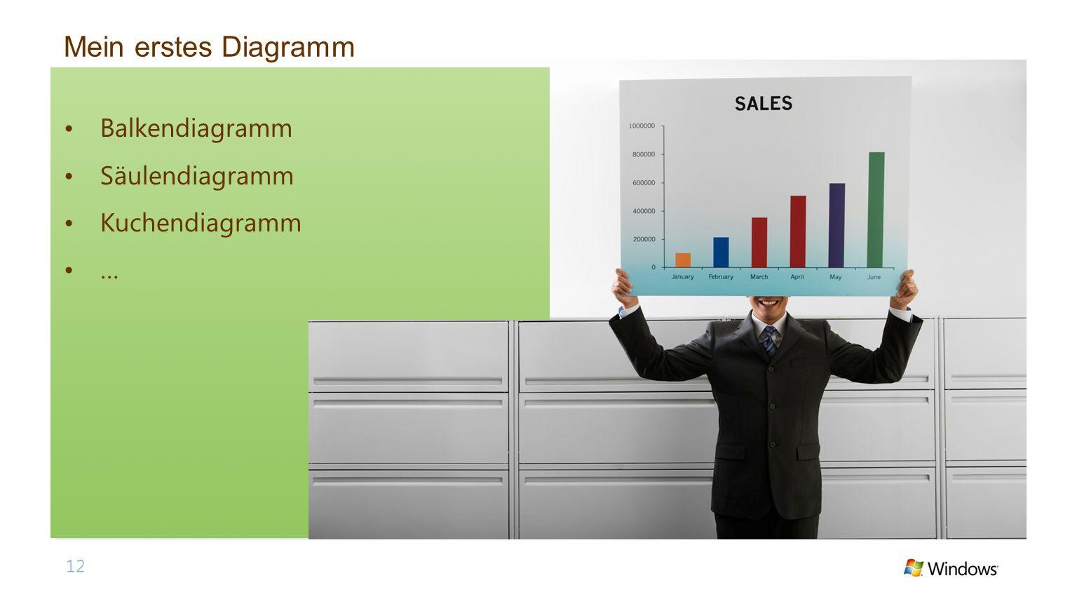 Mein erstes Diagramm Balkendiagramm Säulendiagramm Kuchendiagramm …