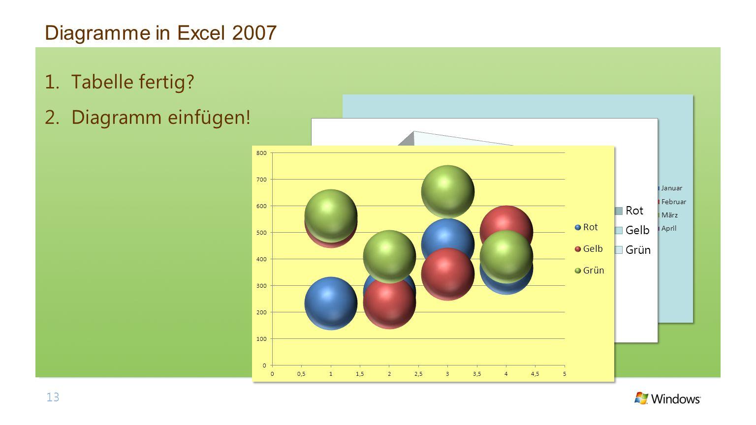Diagramme in Excel 2007 Tabelle fertig Diagramm einfügen!