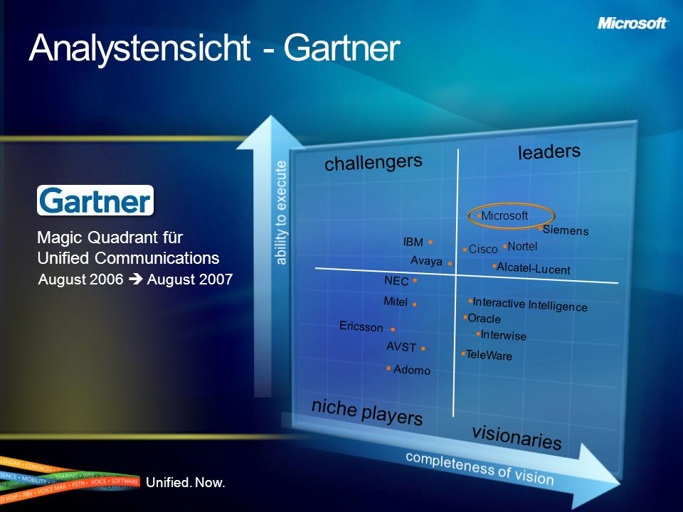 Analystensicht - Gartner