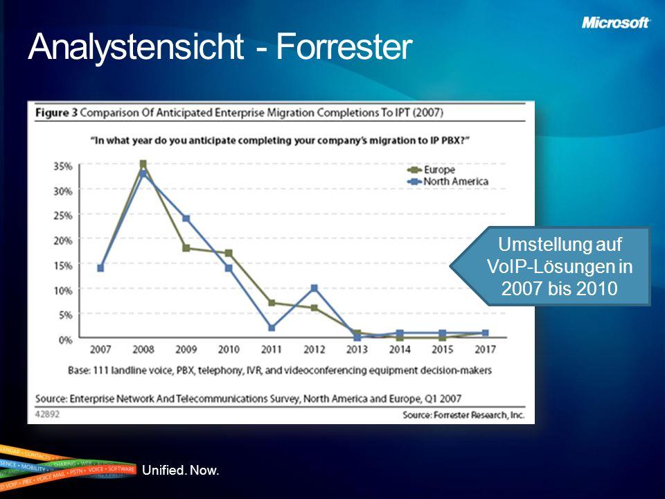 Analystensicht - Forrester