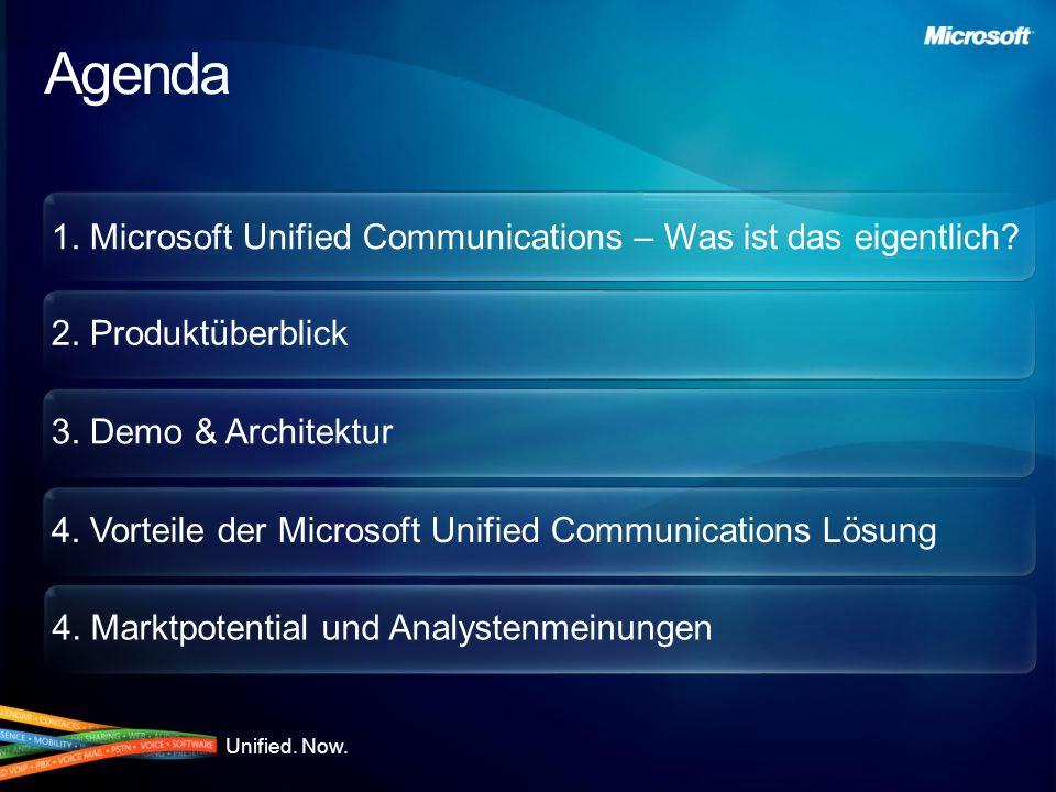 Agenda 1. Microsoft Unified Communications – Was ist das eigentlich