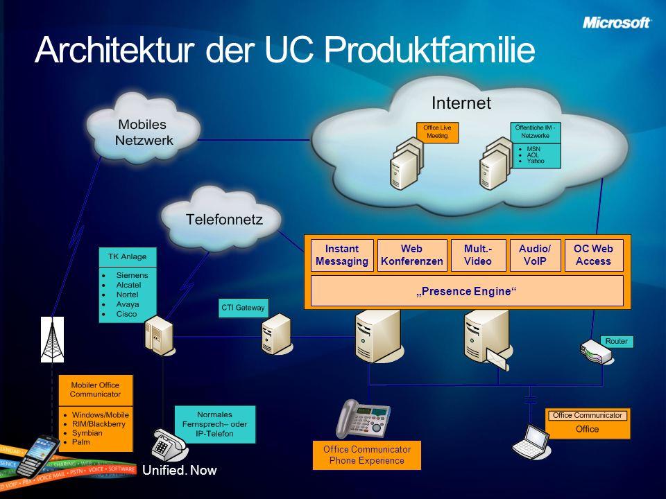 Architektur der UC Produktfamilie